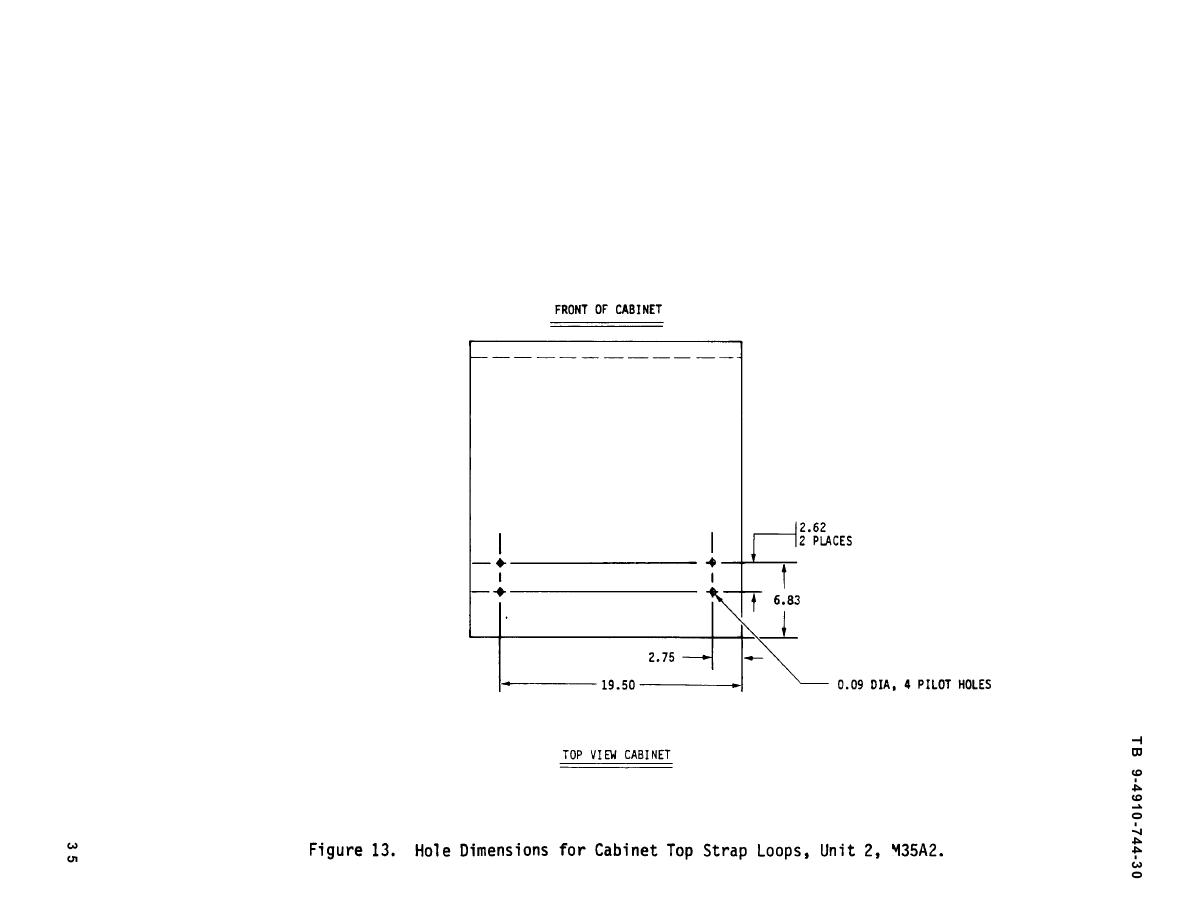 Figure 13 Hole Dimensions For Cabinet Top Strap Loops Unit 2 M35a2