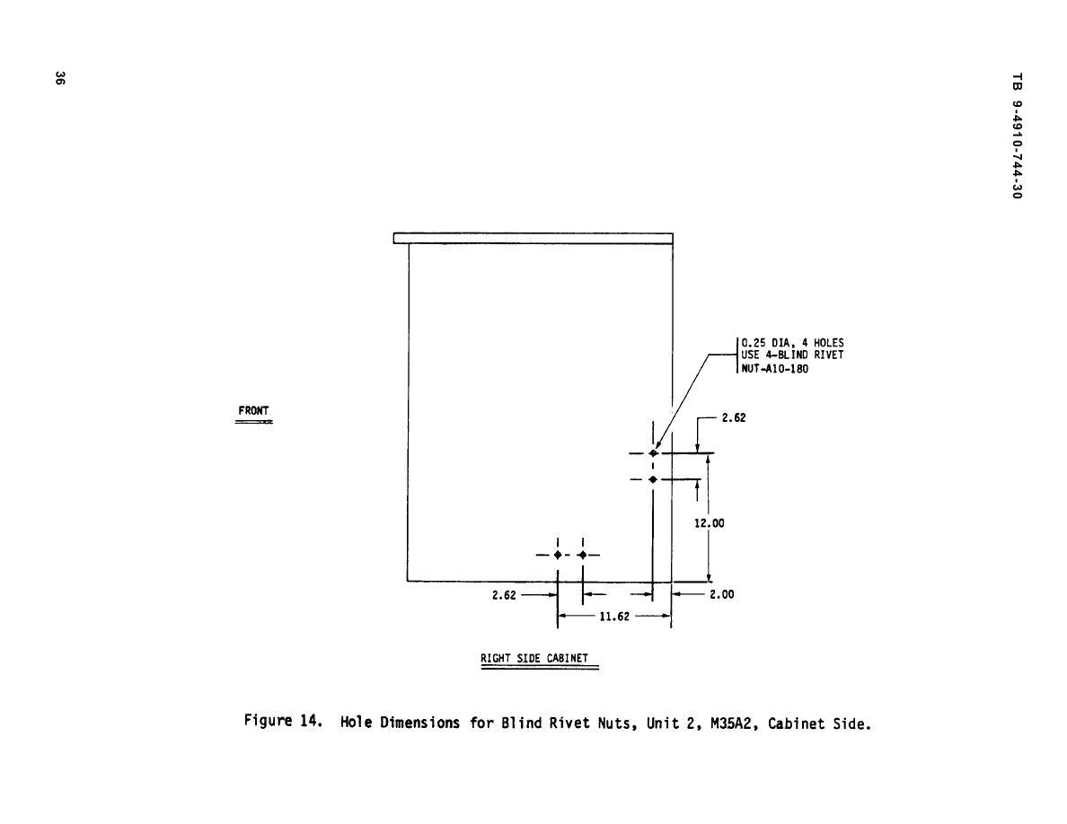 Figure 14 Hole Dimensions For Blind Rivet Nuts Unit 2 M35a2