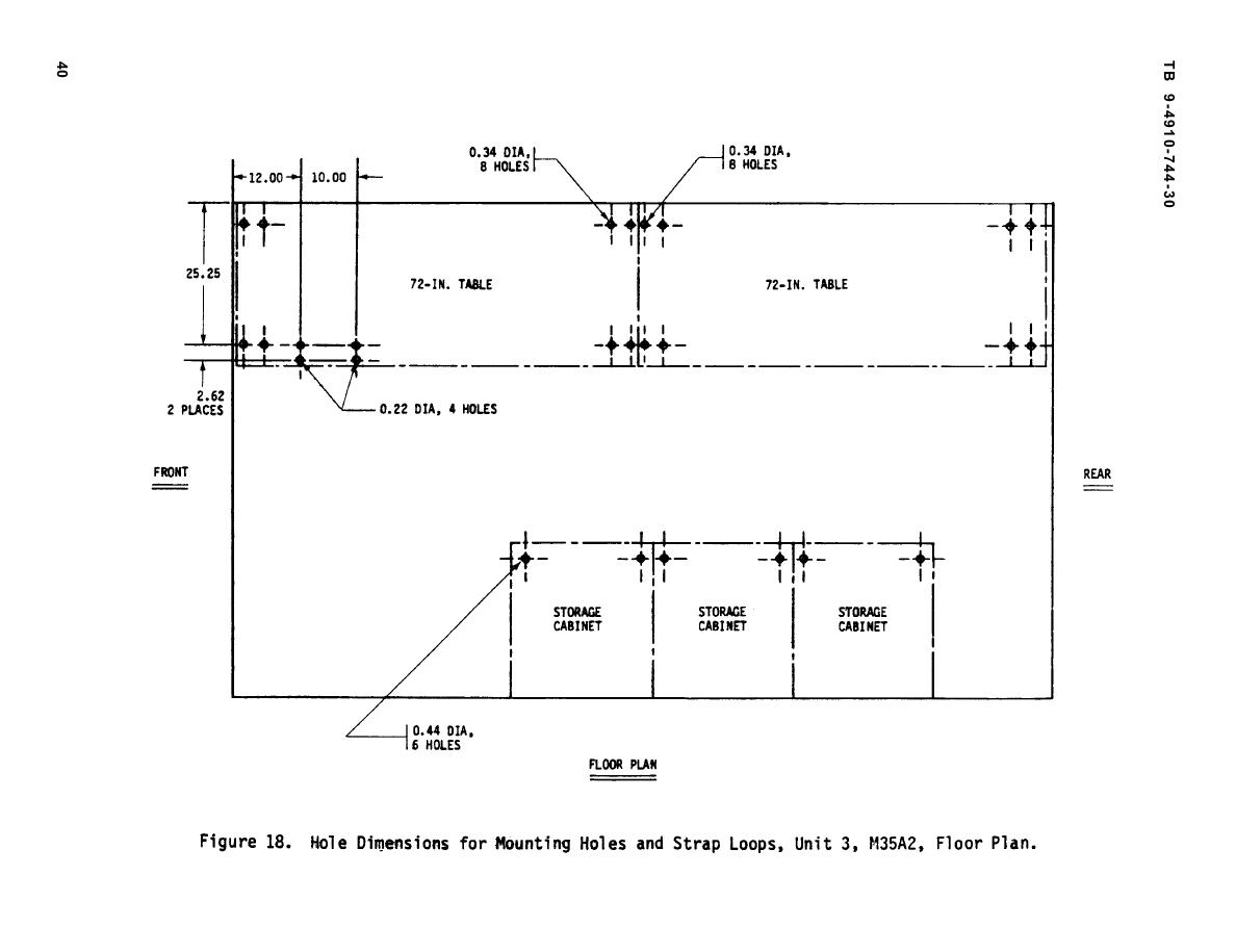 Figure 18 Hole Dimensions For Mounting Hole And Strap Loops Unit 3