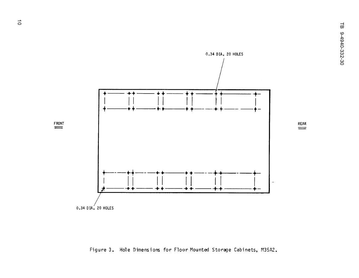Figure 3 Hole Dimensions For Floor Mounted Storage Cabinets M35a2