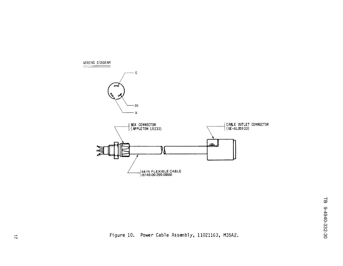 """12 13 14 15 16 17 18 19 20 21 4940-00-322-6017) Installation In One M35A2  Cargo Truck Manual"""" class=""""tooltip"""">22"""