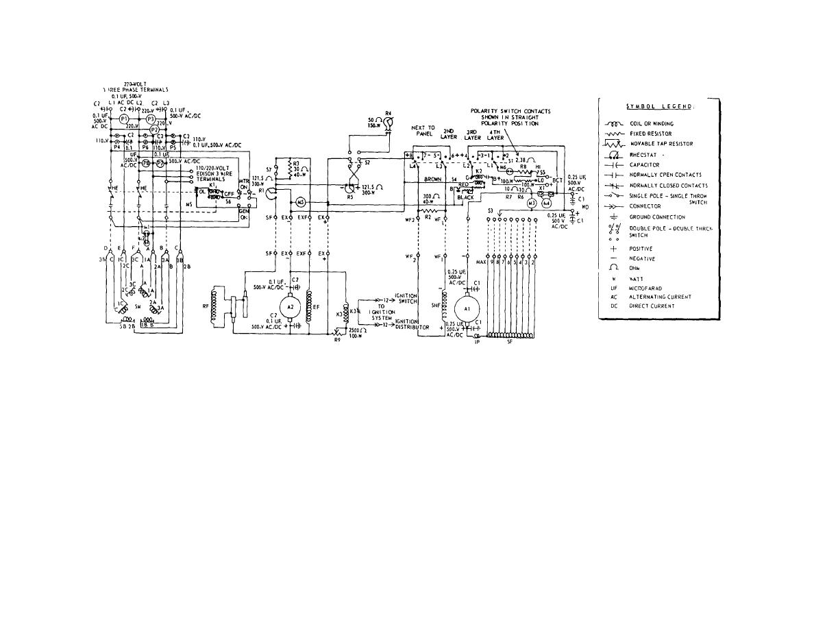 Miller 350 Welder Wiring Diagram Reinvent Your Maxstar 200 Figure 1 Schematic Model Secm Rh Shopequipment Tpub Com Century Parts Mig