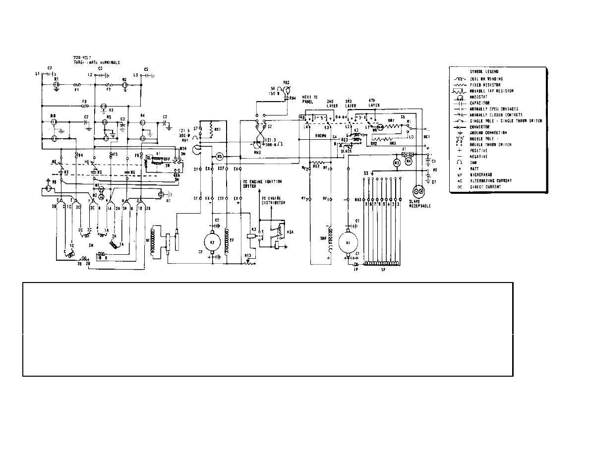 TM 5 4940 200 350068im figure 2 schematic wiring diagram, model cmu 5 Ford Model A Wiring Diagram at gsmportal.co