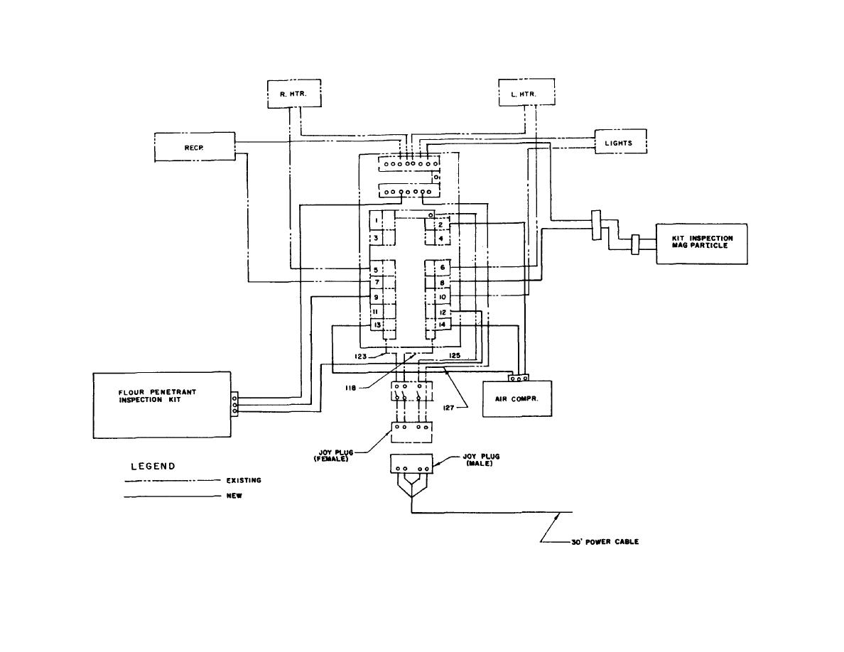 figure 7 wiring diagram shop set c 3