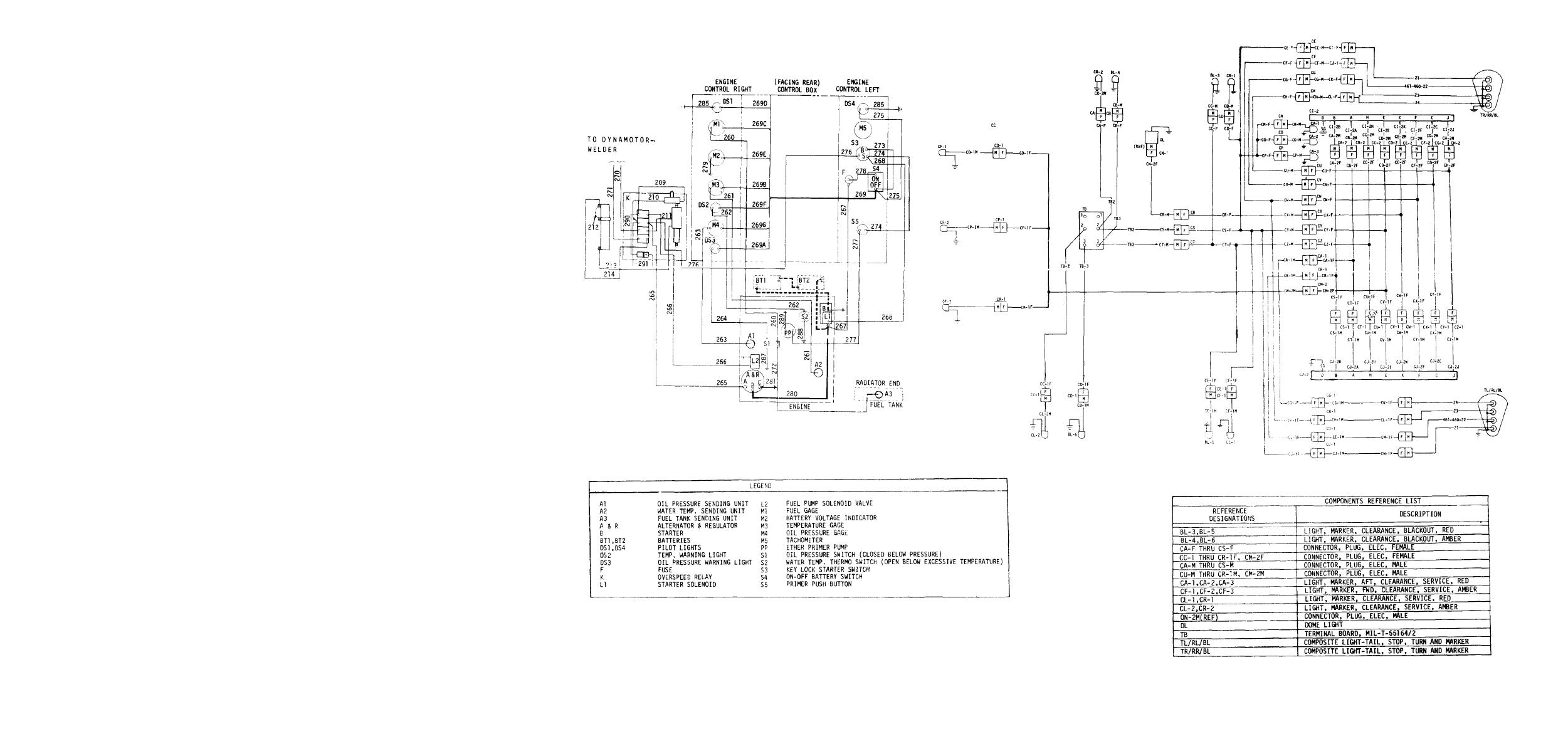 wiring diagram for a shop vac model 16lt550a wiring